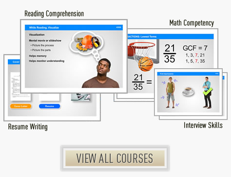 Course Library - View all courses